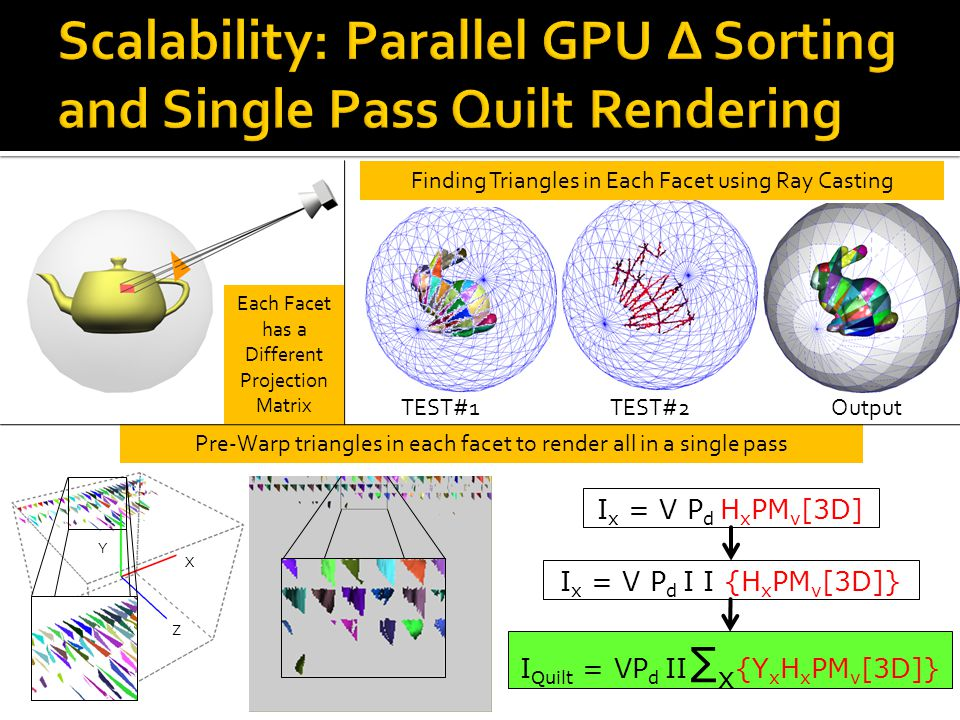 Scalability: Parallel GPU ∆ Sorting and Single Pass Quilt Rendering