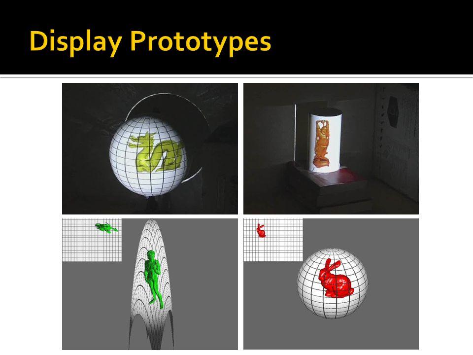 Display Prototypes