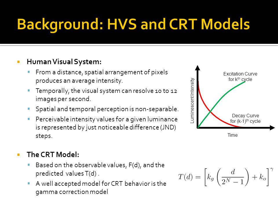 Background: HVS and CRT Models