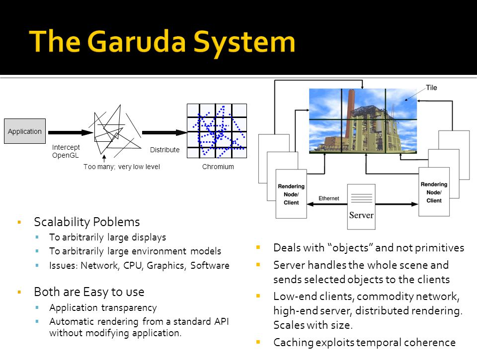 The Garuda System Scalability Poblems Both are Easy to use