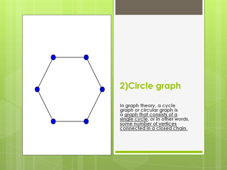 2)Circle graph