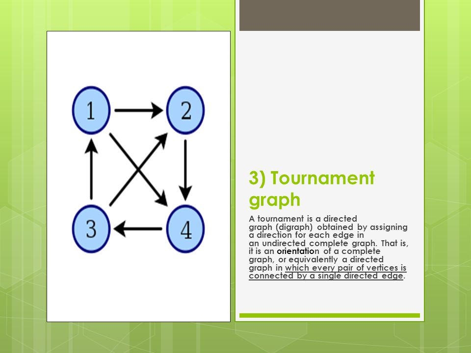 3) Tournament graph
