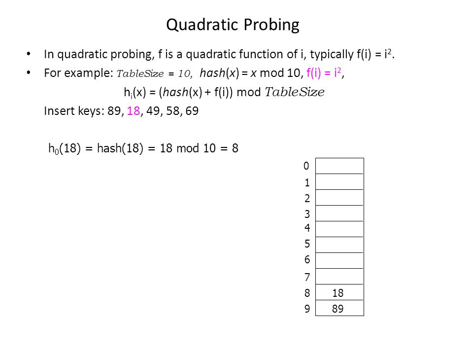 Quadratic Probing In quadratic probing, f is a quadratic function of i, typically f(i) = i2.