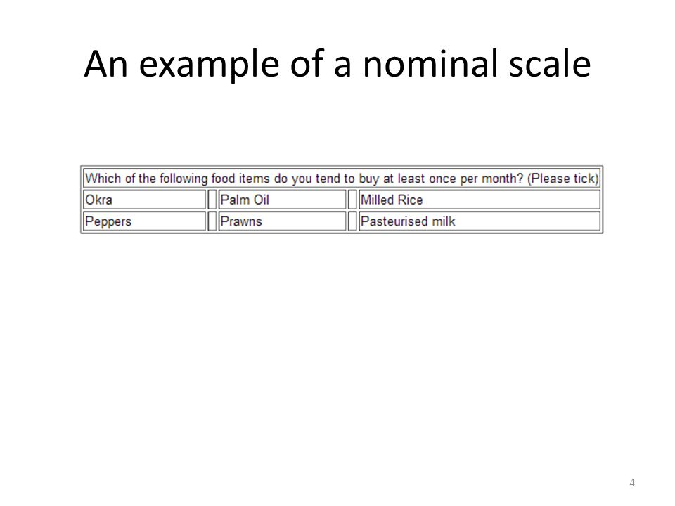 An example of a nominal scale