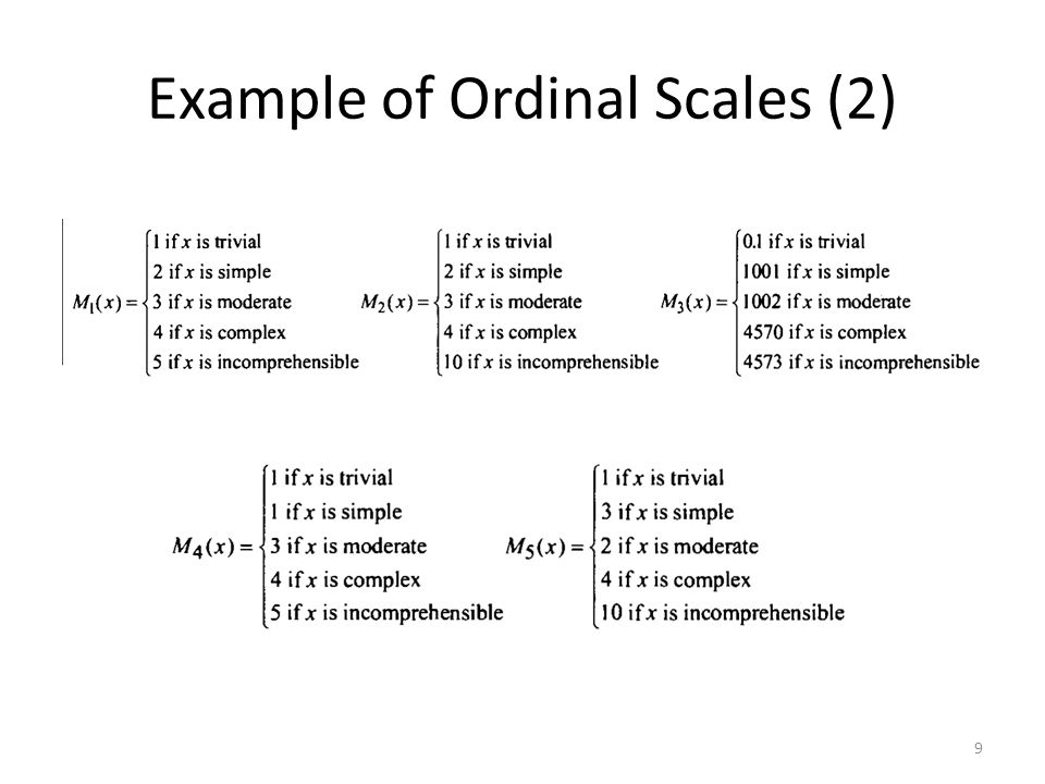 Example of Ordinal Scales (2)