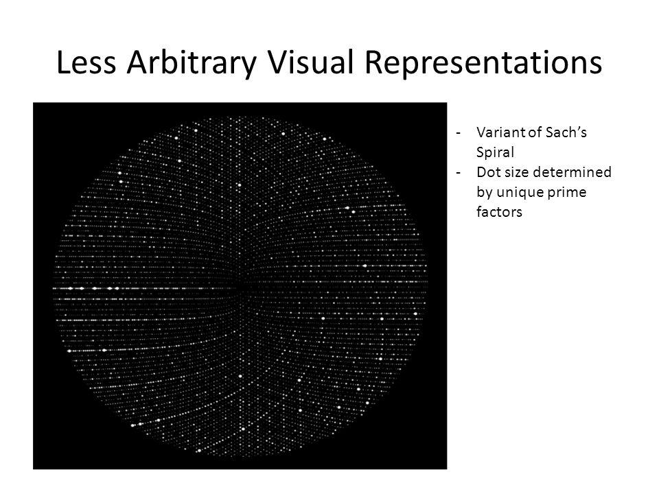 Less Arbitrary Visual Representations
