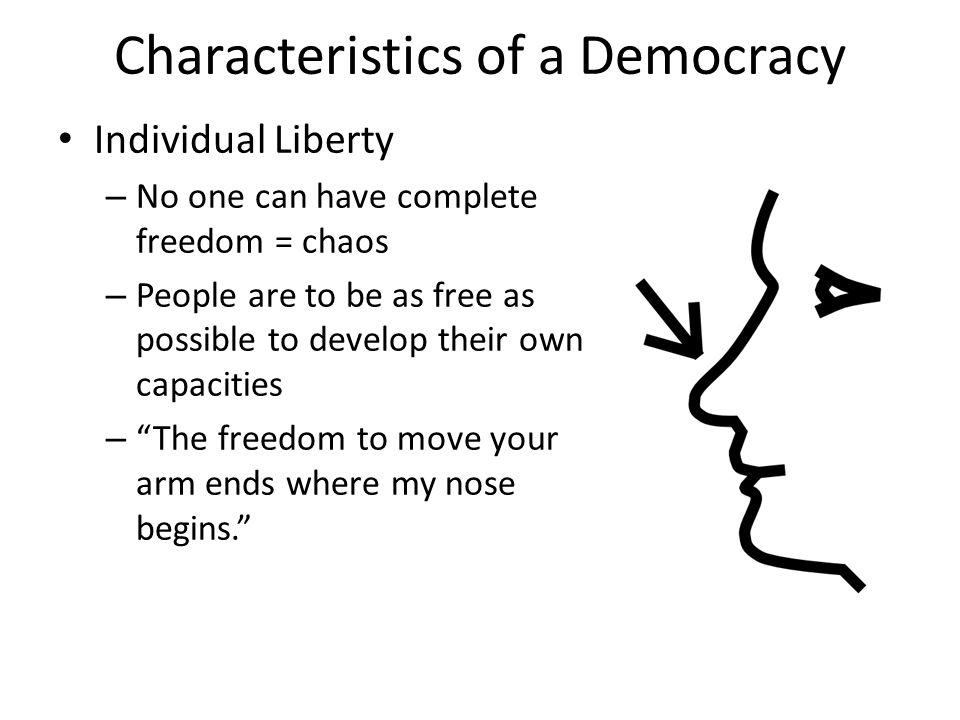 Characteristics of a Democracy