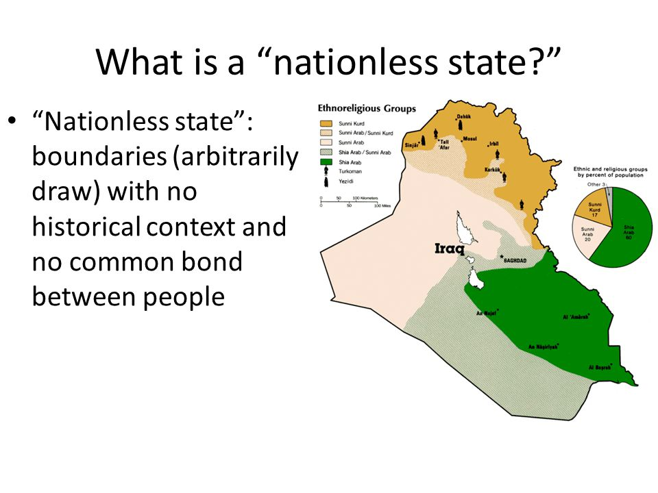 What is a nationless state