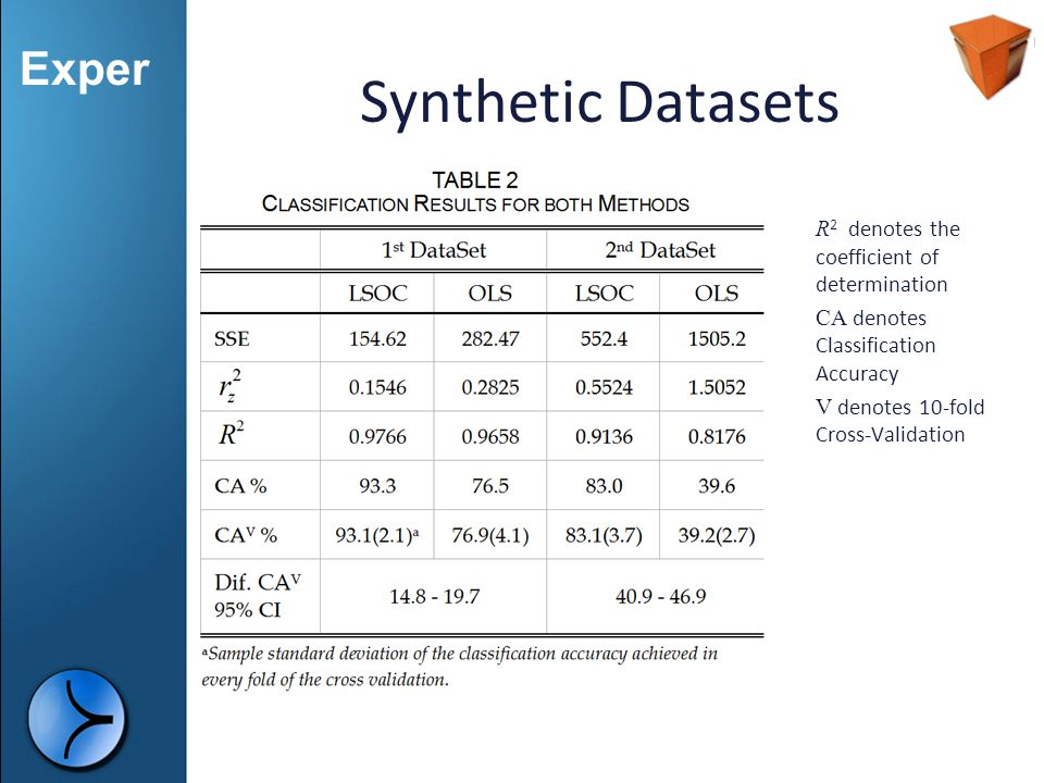 Synthetic Datasets R2 denotes the coefficient of determination