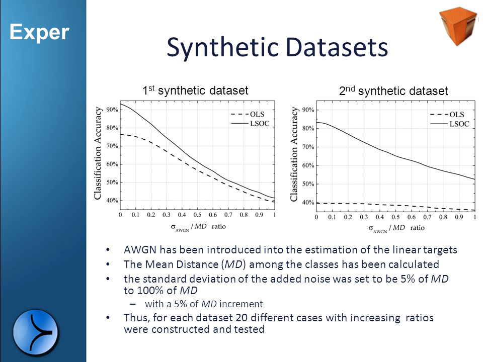 Synthetic Datasets 1st synthetic dataset 2nd synthetic dataset