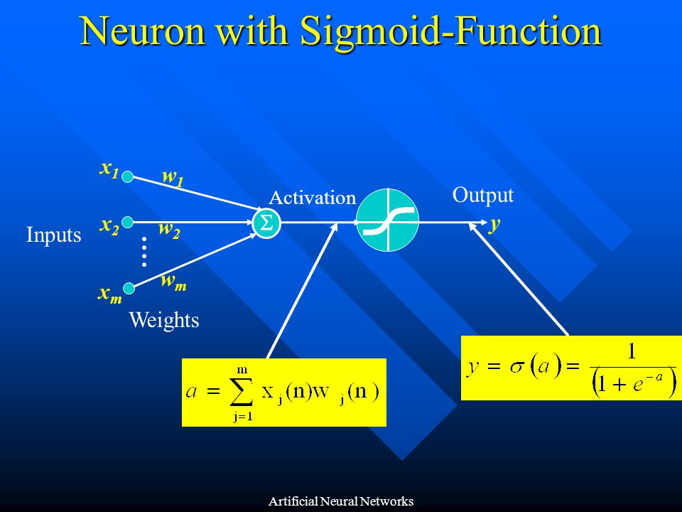 Neuron with Sigmoid-Function
