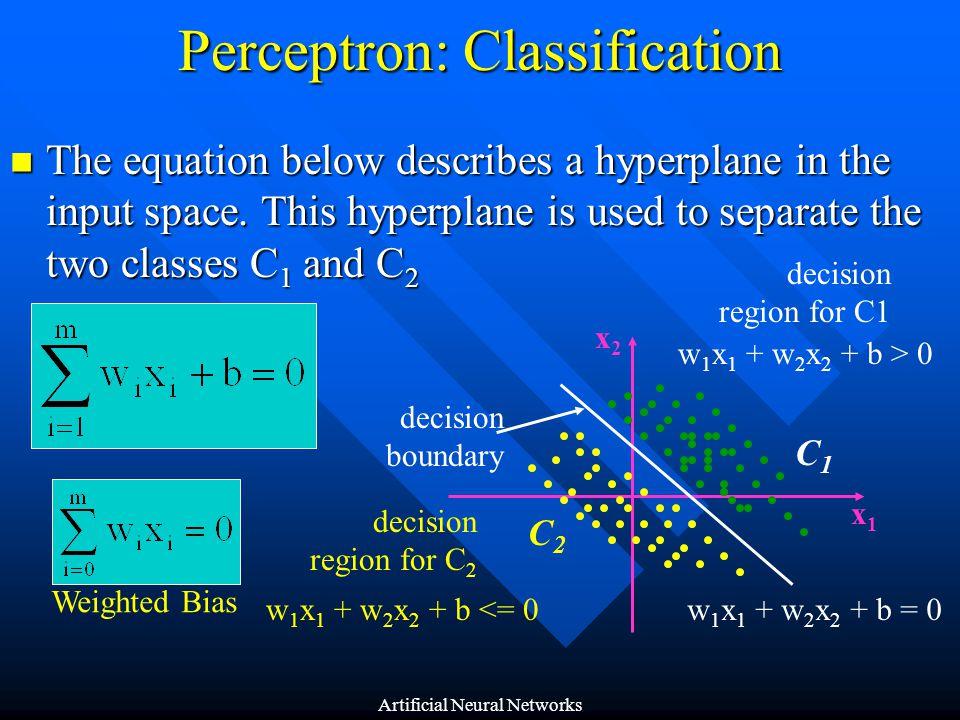 Perceptron: Classification