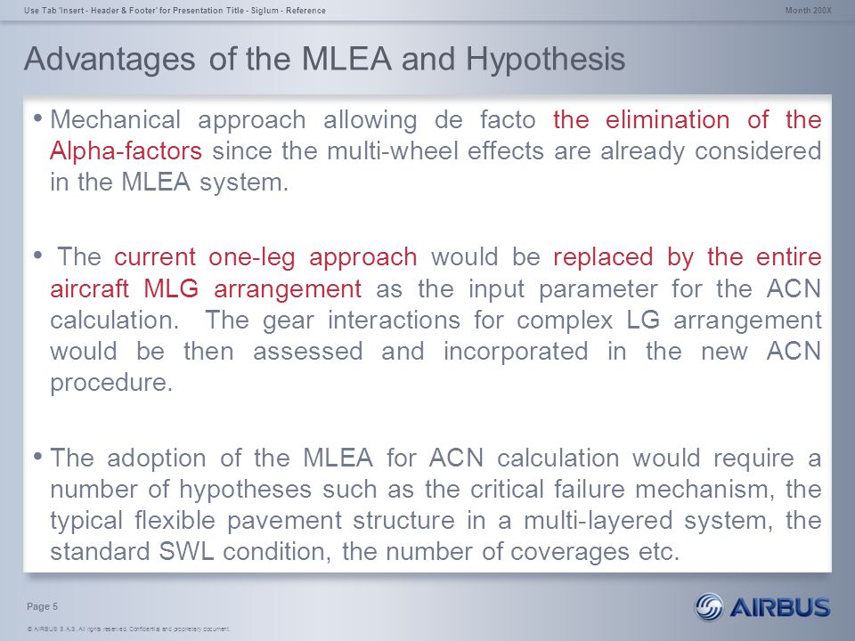 Advantages of the MLEA and Hypothesis