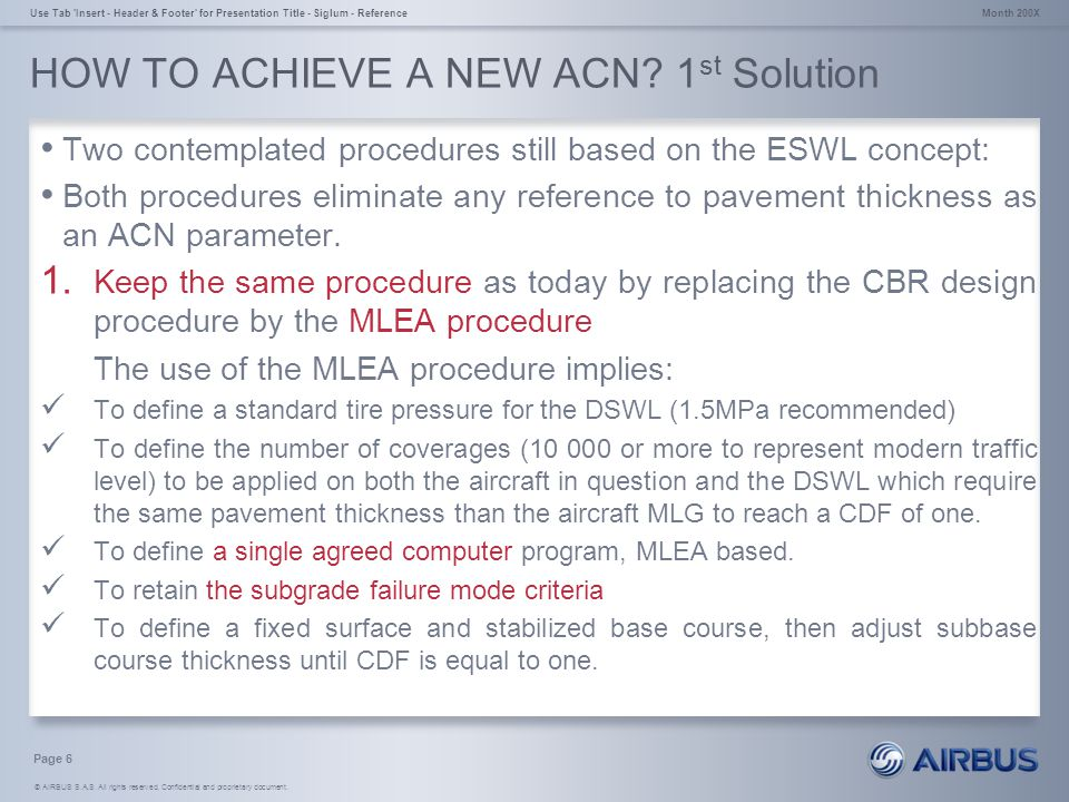 HOW TO ACHIEVE A NEW ACN 1st Solution