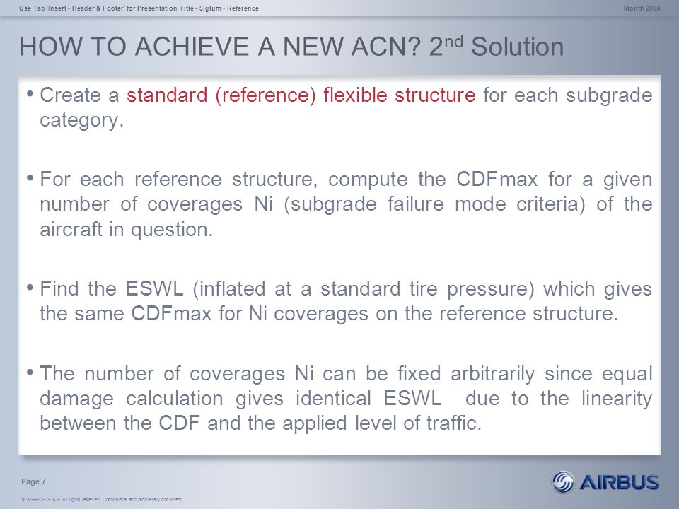 HOW TO ACHIEVE A NEW ACN 2nd Solution