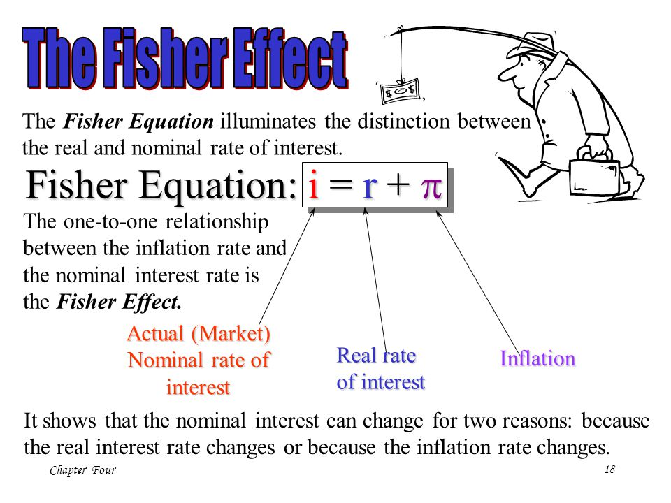 Fisher Equation: i = r + p