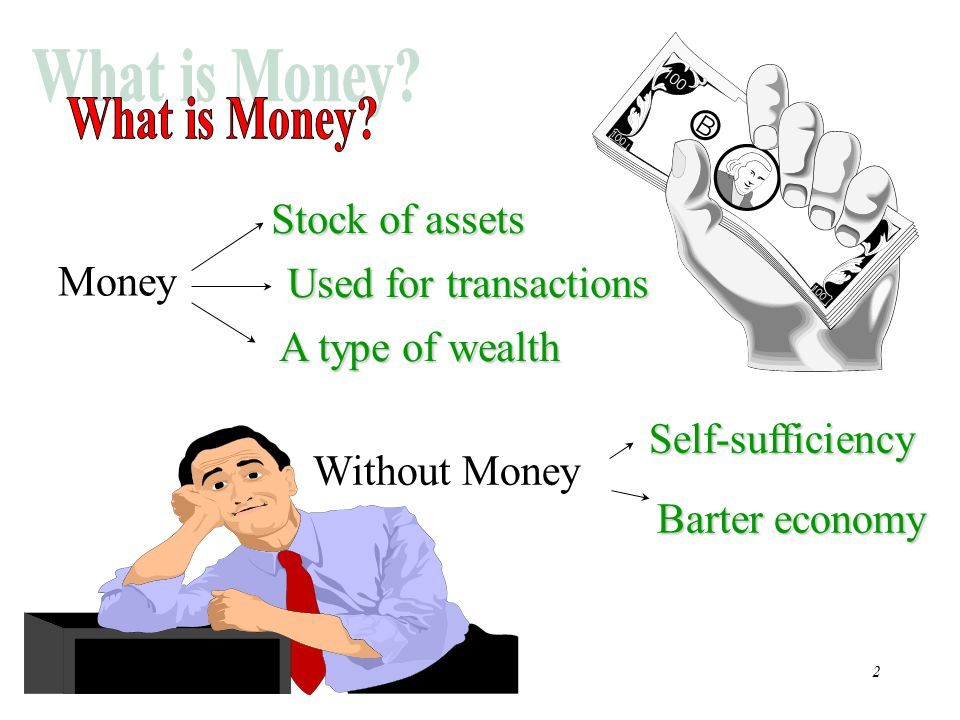 What is Money Stock of assets Money Used for transactions