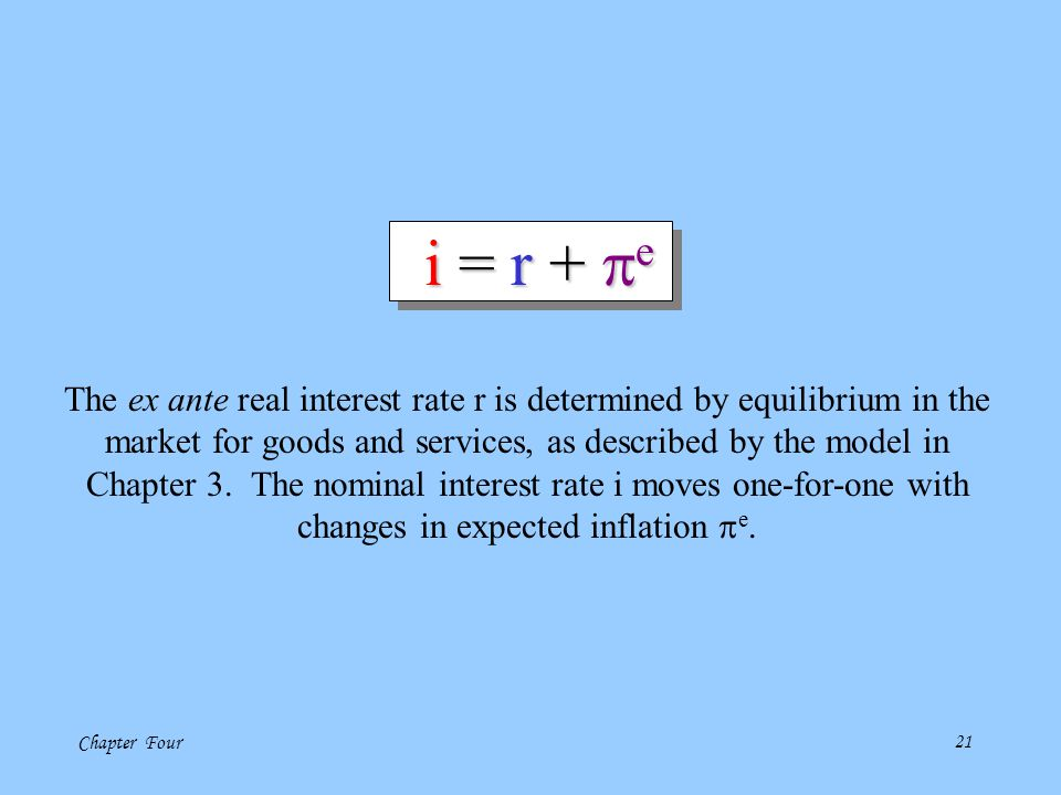 i = r + pe The ex ante real interest rate r is determined by equilibrium in the. market for goods and services, as described by the model in.