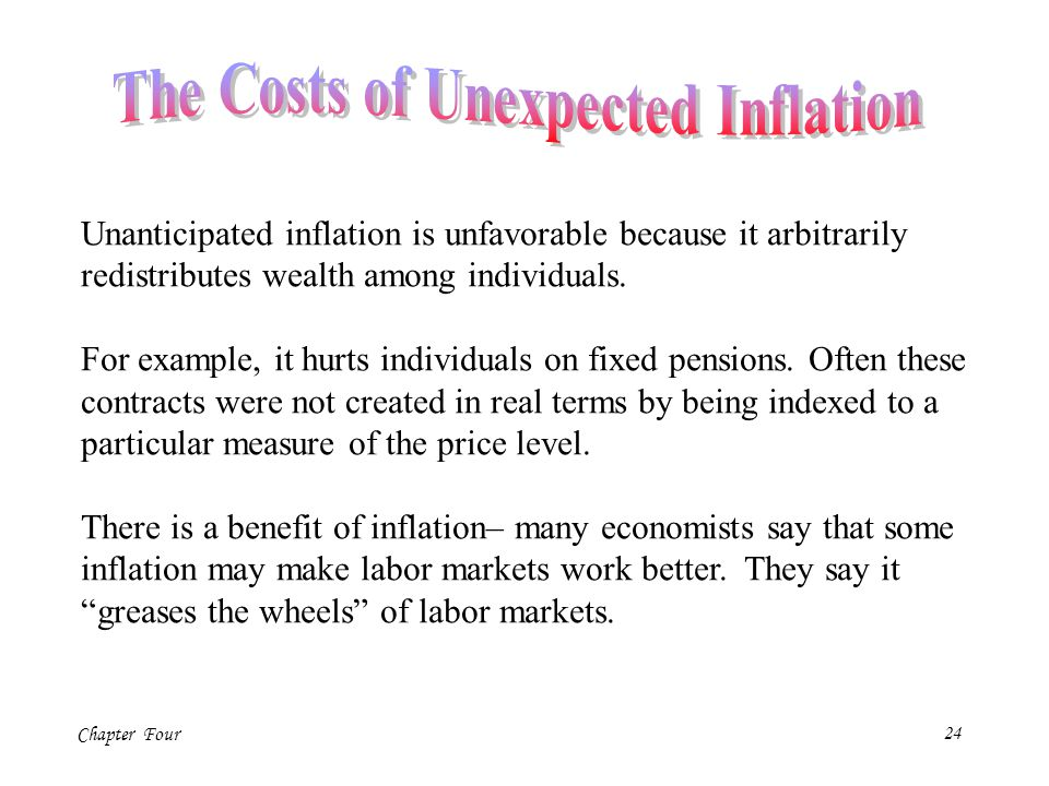 The Costs of Unexpected Inflation
