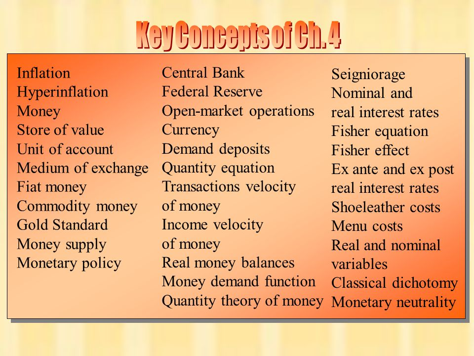Key Concepts of Ch. 4 Inflation Hyperinflation Money Store of value