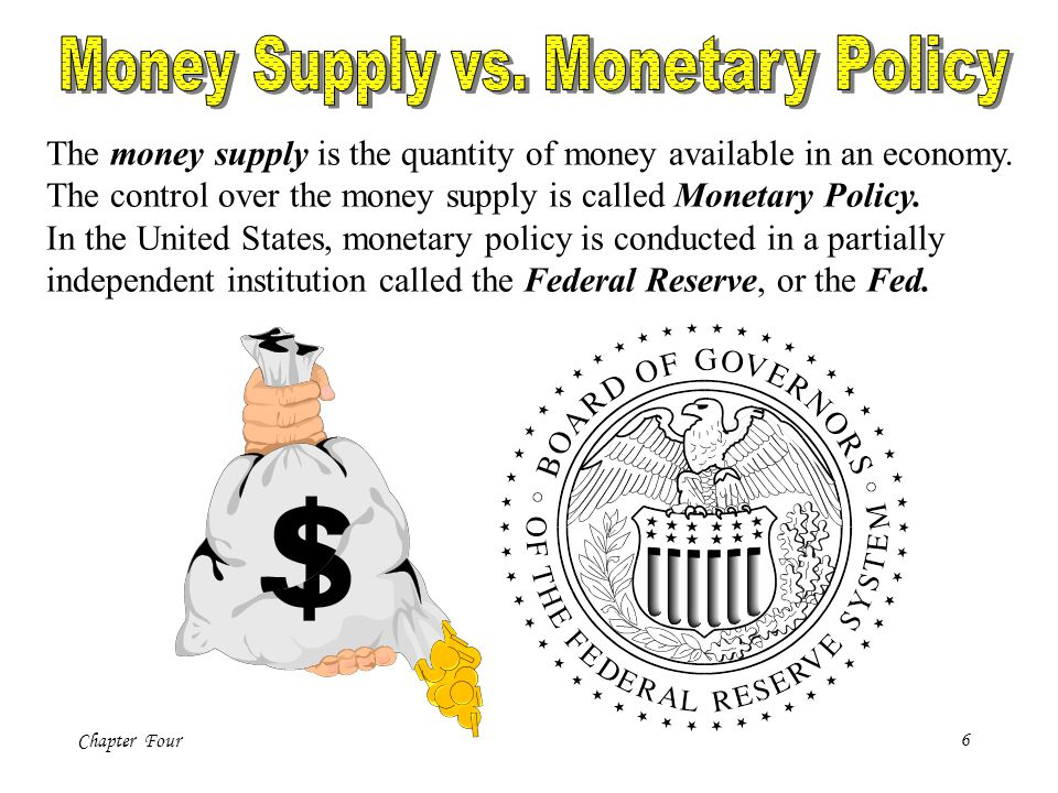 Money Supply vs. Monetary Policy