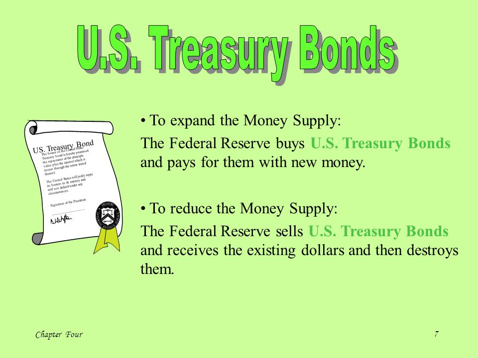 U.S. Treasury Bonds To expand the Money Supply: