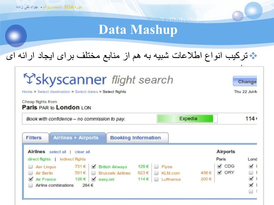 Data Mashup ترکیب انواع اطلاعات شبیه به هم از منابع مختلف برای ایجاد ارائه ای واحد