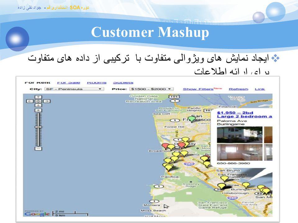 Customer Mashup ایجاد نمایش های ویژوالی متفاوت با ترکیبی از داده های متفاوت برای ارائه اطلاعات