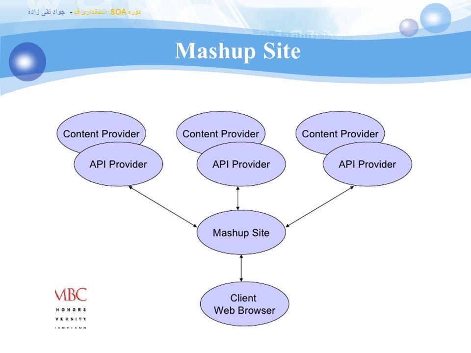 Mashup Site