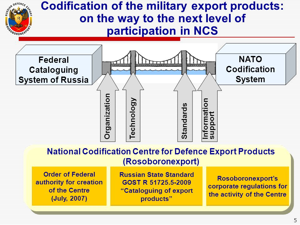 Codification of the military export products: on the way to the next level of