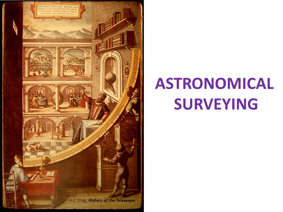 ASTRONOMICAL SURVEYING