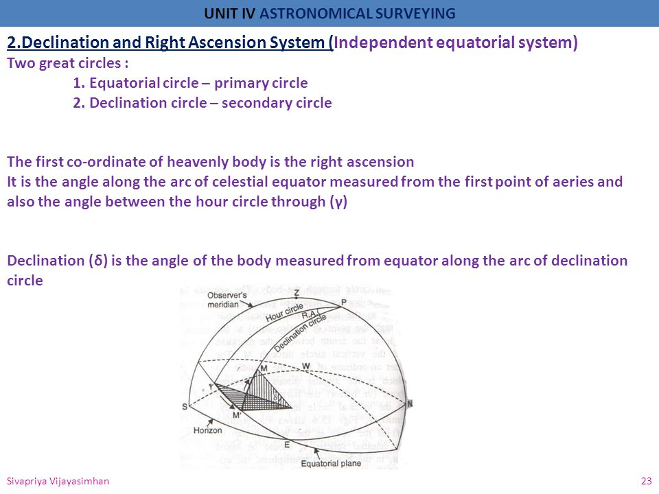 2.Declination and Right Ascension System (Independent equatorial system)