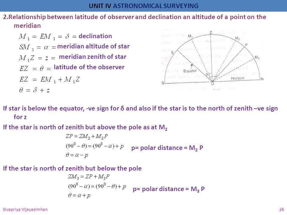 2.Relationship between latitude of observer and declination an altitude of a point on the meridian declination meridian altitude of star meridian zenith of star latitude of the observer If star is below the equator, -ve sign for δ and also if the star is to the north of zenith –ve sign for z If the star is north of zenith but above the pole as at M2 p= polar distance = M2 P If the star is north of zenith but below the pole p= polar distance = M3 P