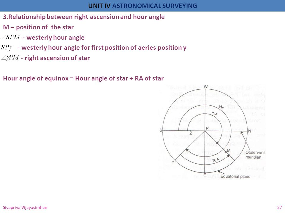 3.Relationship between right ascension and hour angle M – position of the star - westerly hour angle - westerly hour angle for first position of aeries position γ - right ascension of star Hour angle of equinox = Hour angle of star + RA of star
