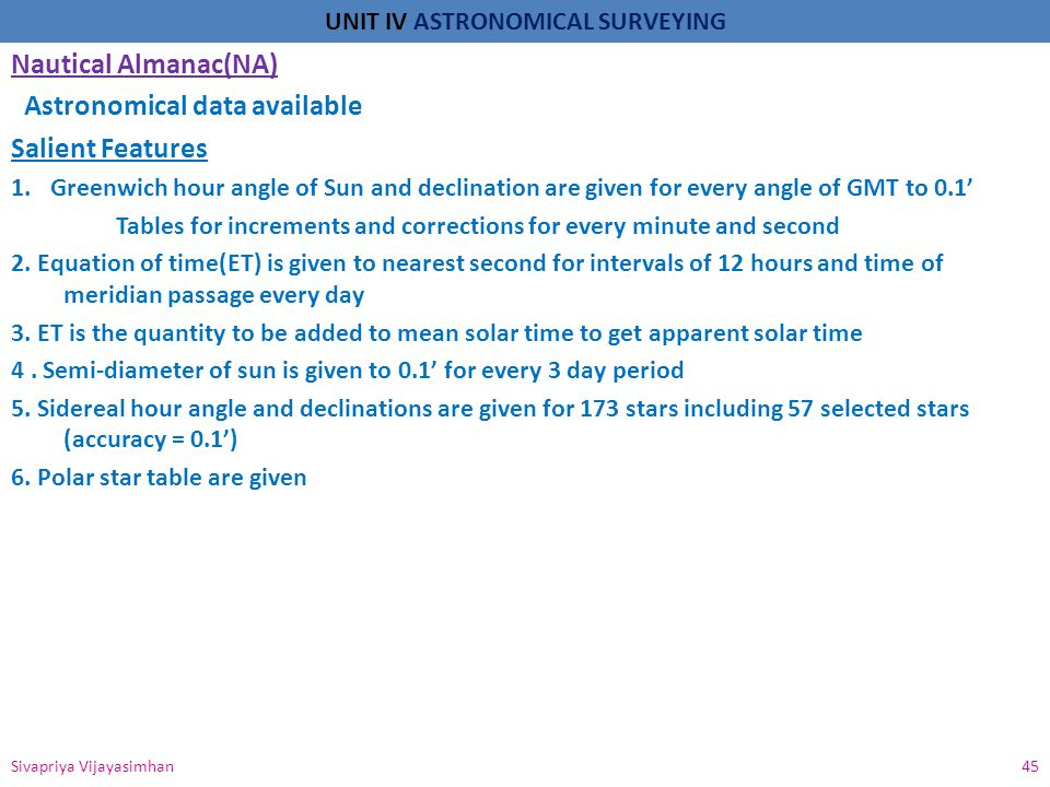 Astronomical data available Salient Features