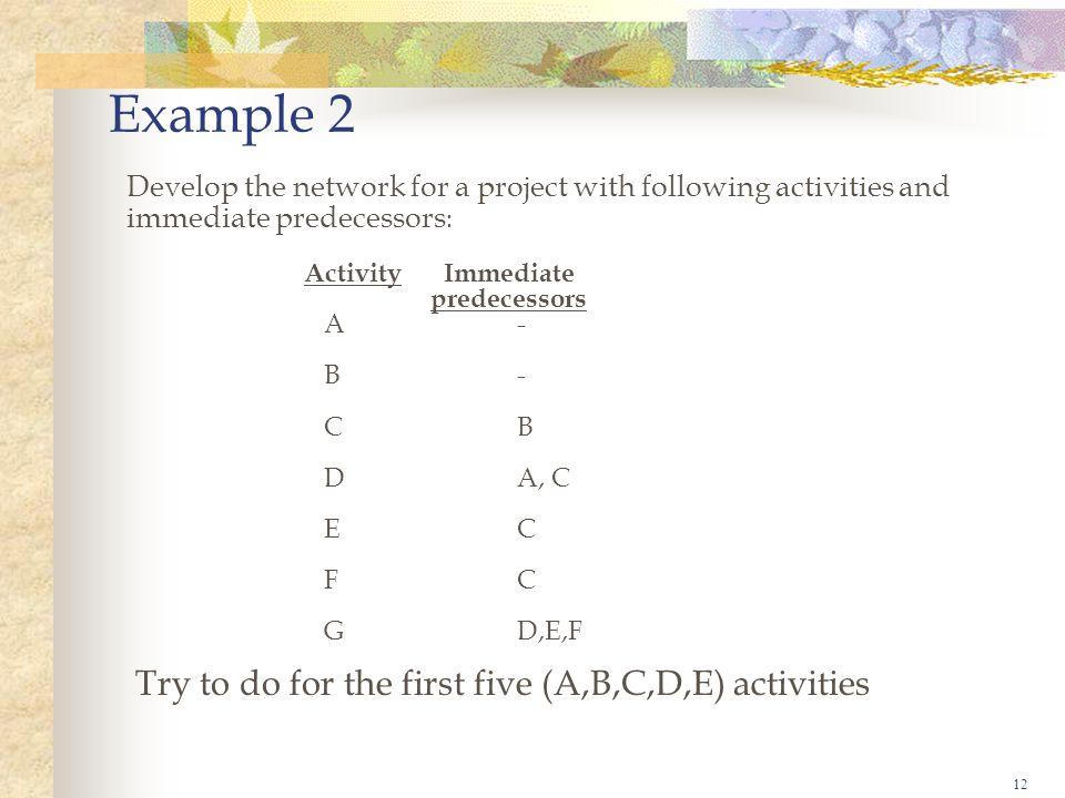 Example 2 Try to do for the first five (A,B,C,D,E) activities