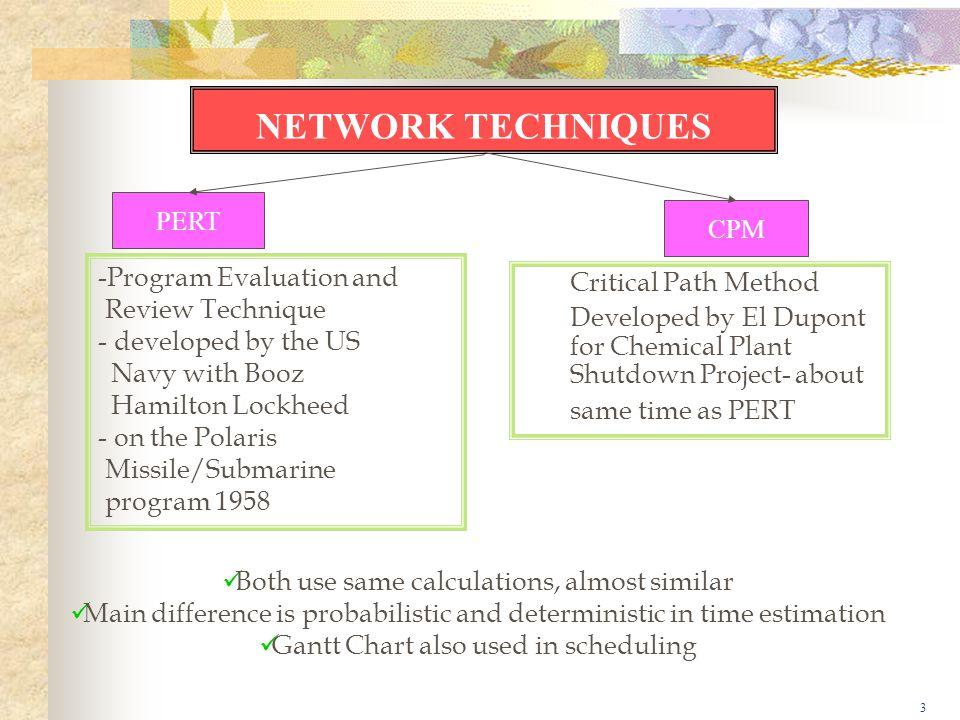 NETWORK TECHNIQUES PERT CPM Program Evaluation and