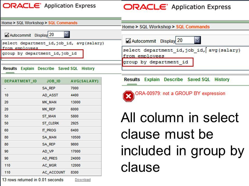 All column in select clause must be included in group by clause