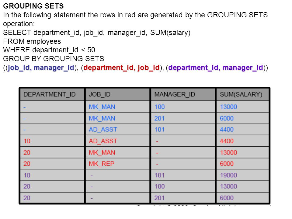 GROUPING SETS In the following statement the rows in red are generated by the GROUPING SETS operation:
