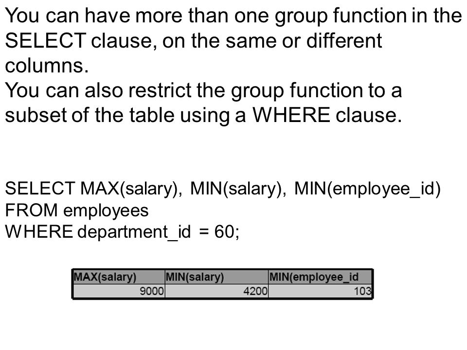 You can have more than one group function in the SELECT clause, on the same or different columns.