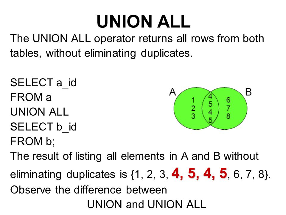 UNION ALL The UNION ALL operator returns all rows from both