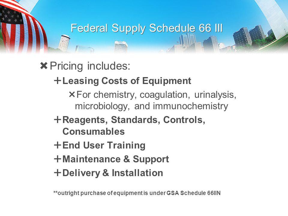 Federal Supply Schedule 66 III