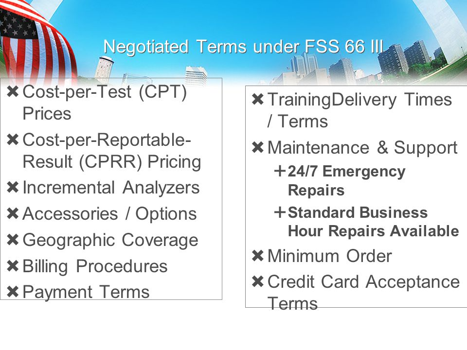 Negotiated Terms under FSS 66 III