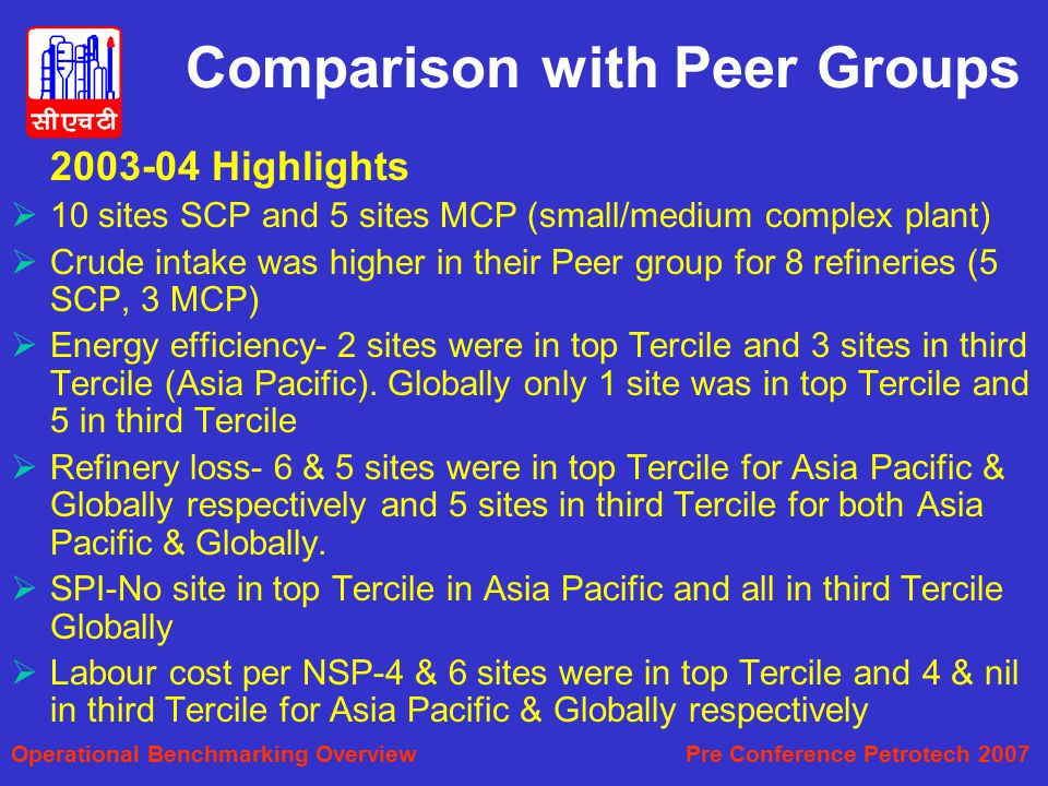 Comparison with Peer Groups