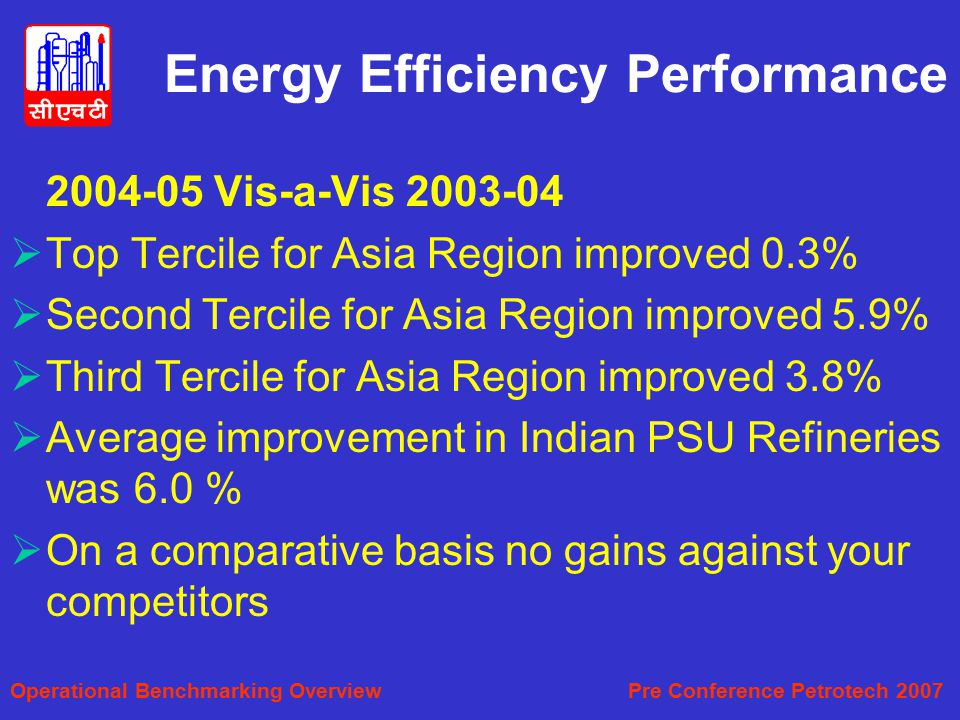 Energy Efficiency Performance