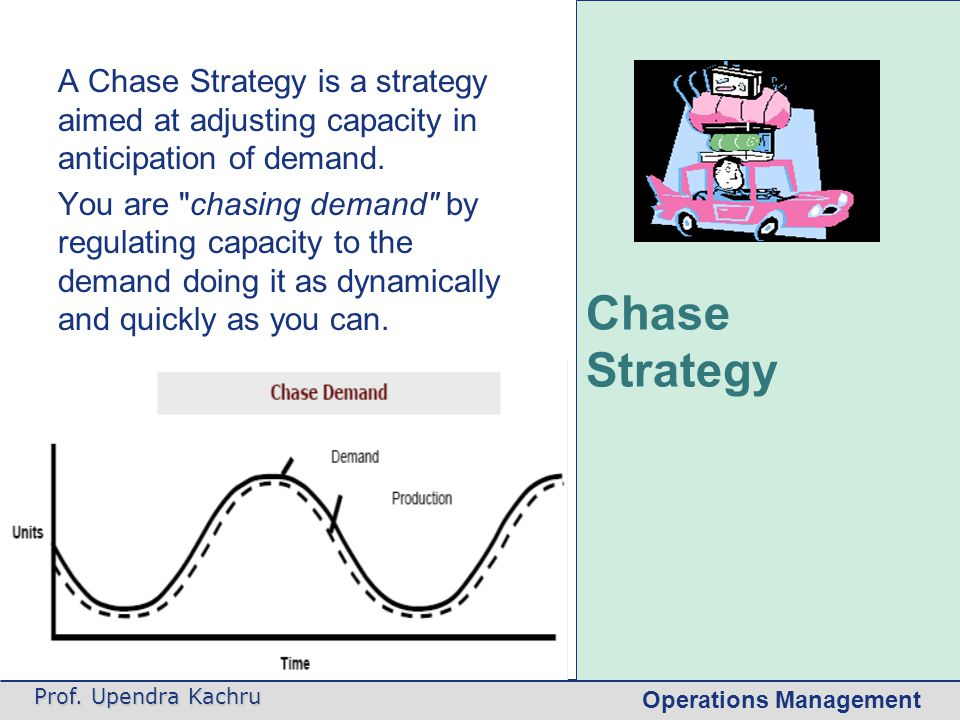 Chase Strategy. A Chase Strategy is a strategy aimed at adjusting capacity in anticipation of demand.