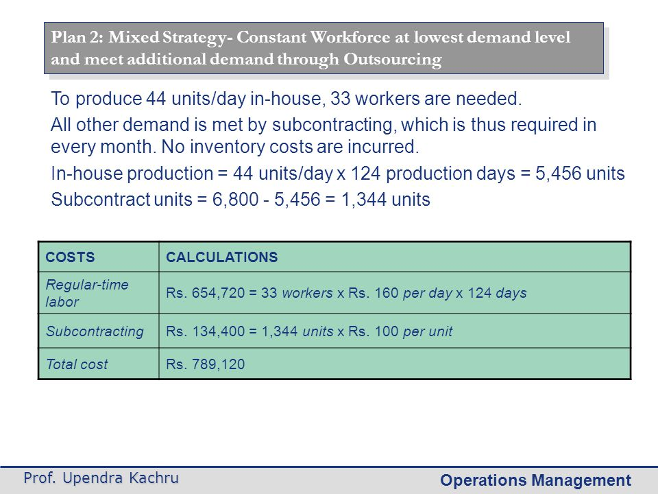 To produce 44 units/day in-house, 33 workers are needed.