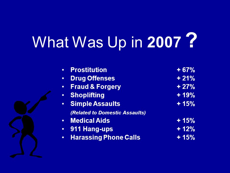 What Was Up in 2007 Prostitution + 67% Drug Offenses + 21%