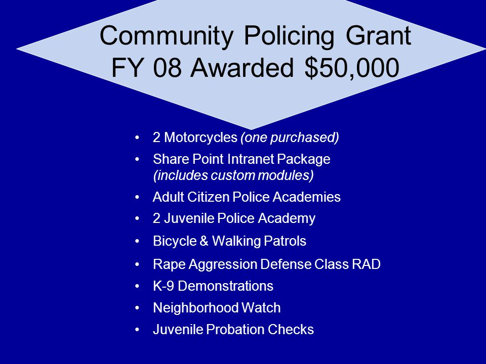 Community Policing Grant FY 08 Awarded $50,000