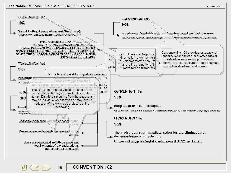 CONVENTION 182 CONVENTION 117 1962 CONVENTION 159 2008